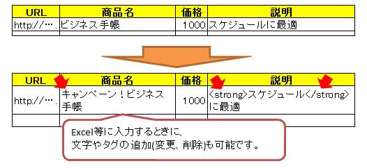 データ移行業務_05