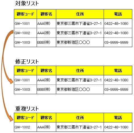 データ移行業務_06