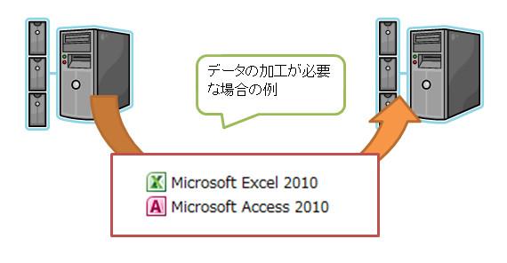 データ移行業務_01